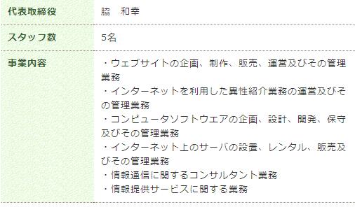 神戸市の人気街ガイド情報なら|会社概要2